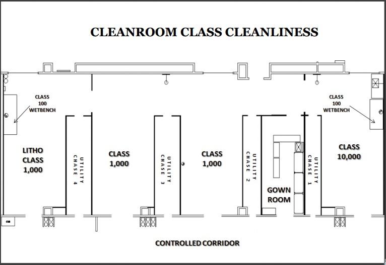 Nevada Nanotechnology Center Facility Nano Deposition: room layout